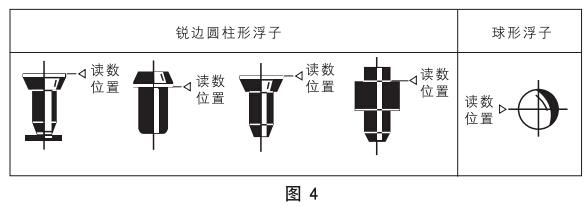 轉子流量計的錐管圖