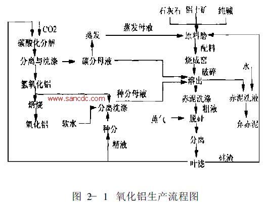 电路 电路图 电子 原理图 526_404
