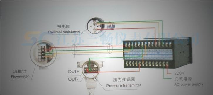 涡街流量计是根据卡门(Karman)涡街原理研究生产的,主要适用于工业管道介质流体的流量测量,如气体、液体、蒸汽等多种介质。其特点是压力损失小,量程范围大,精度高,在测量工况体积流量时几乎不受流体密度、压力、温度、粘度等参数的影响。所以普遍用于石油、化工、电力、轻工等部分工业管道中测量液体或气体的流量。也可用于城市供水、供热、汽锅供水、医疗行业流体管道的流量测量。涡街流量计的特点是无可动机械零件,因此可靠性高,维护量小。仪表参数能长期稳定。涡街流量计采用压电应力式传感器,可靠性高,可在-20~+250的