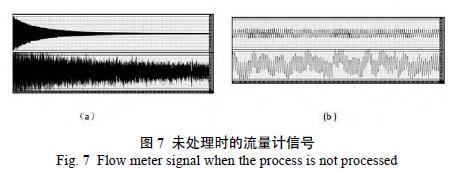 高流速时的频谱分析图