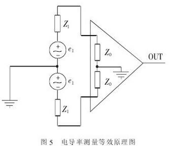 电路为对称结构,图中e1和z1分别是传感器的流量信号和对应的流体阻抗