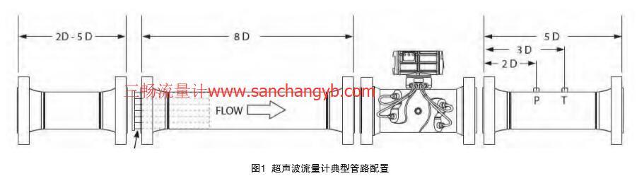 超声波流量计典型管路配置