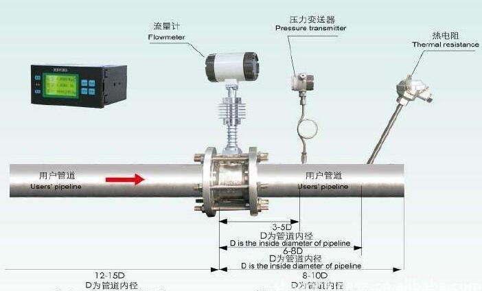提高蒸汽流量计的计量准确度一系列措施分享