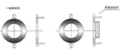 电磁流量计接地环的选择直接影响其性能