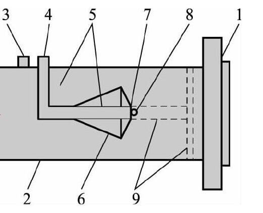 图:蒸汽流量计结构示意图
