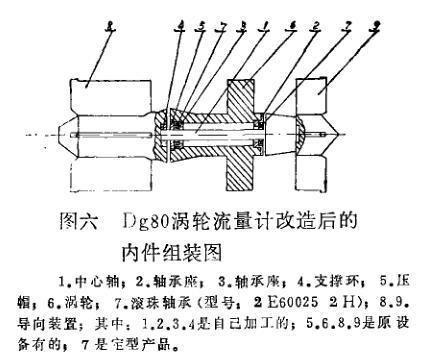 Dg80涡轮流量计改造后的内件组装图