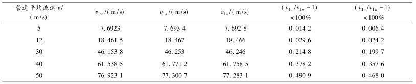 实验测试条件各流体介质参数