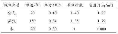 温度变化引起仪表系数的变化