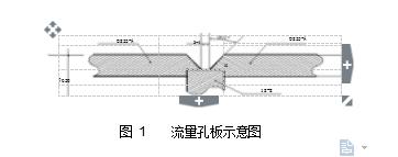 蒸汽流量表孔板焊缝开裂原因分析及对策
