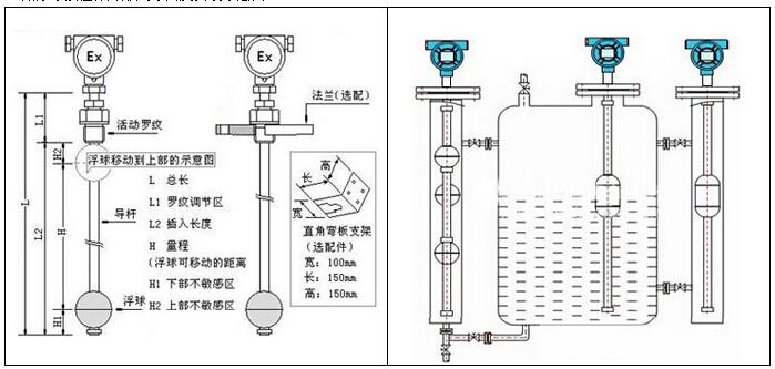 浮球液位计的尺寸与安装图